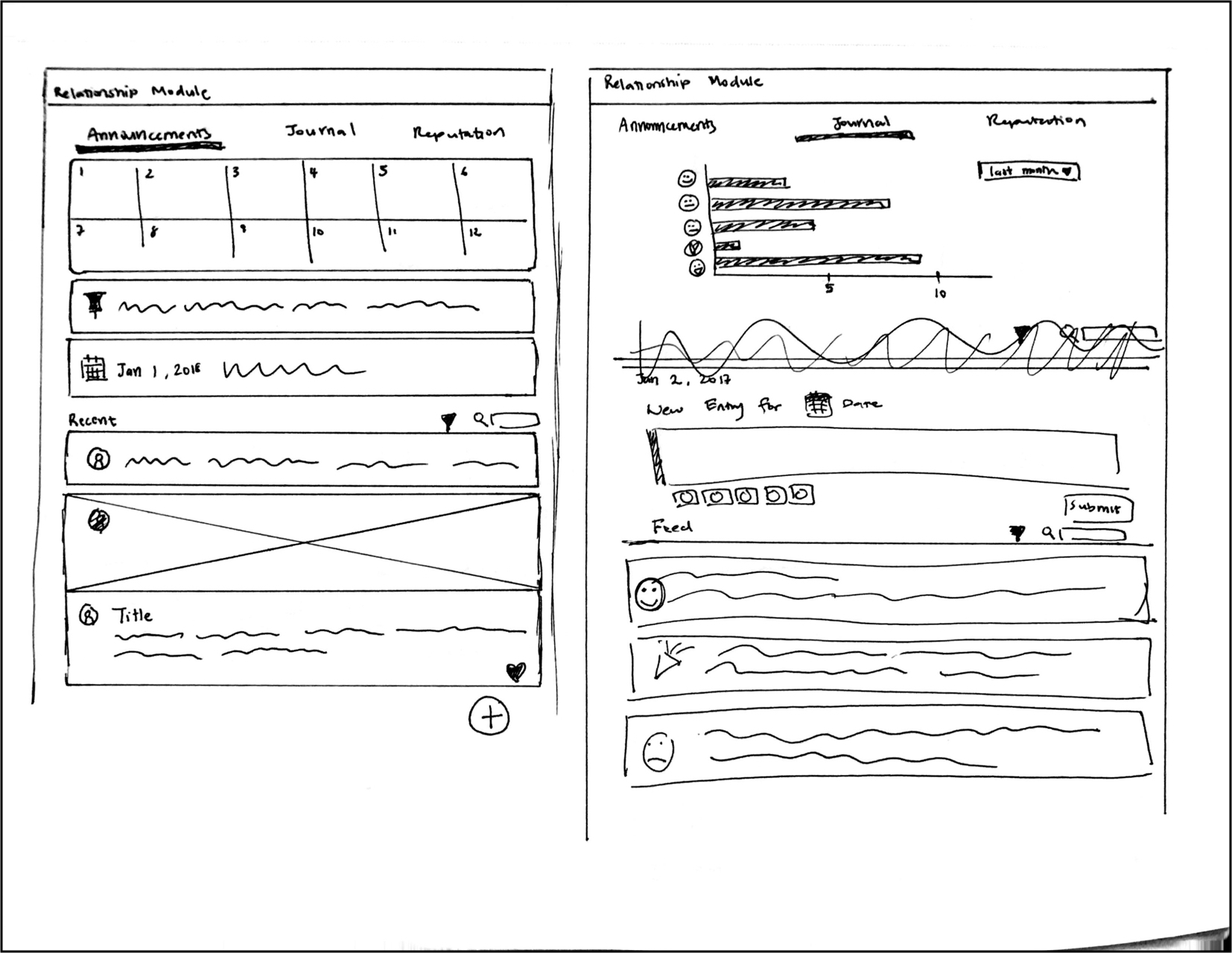 Sketching possible designs for the Announcements and Journal sections (click to enlarge)