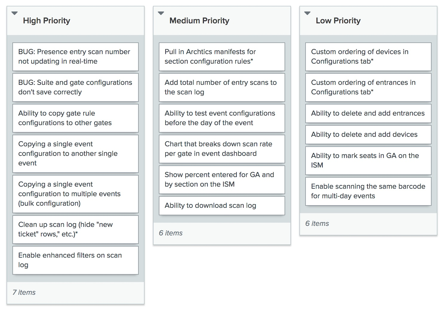 Results from one of the feature priority card-sorting activities for the frontend UI component. We also did a similar card-sort for features for the scanner app.