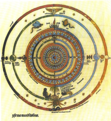 Carl Jung's first mandala.