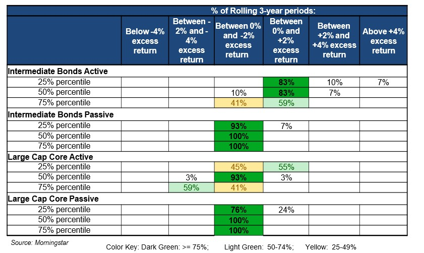 Active vs passive debate update chart 2.jpg