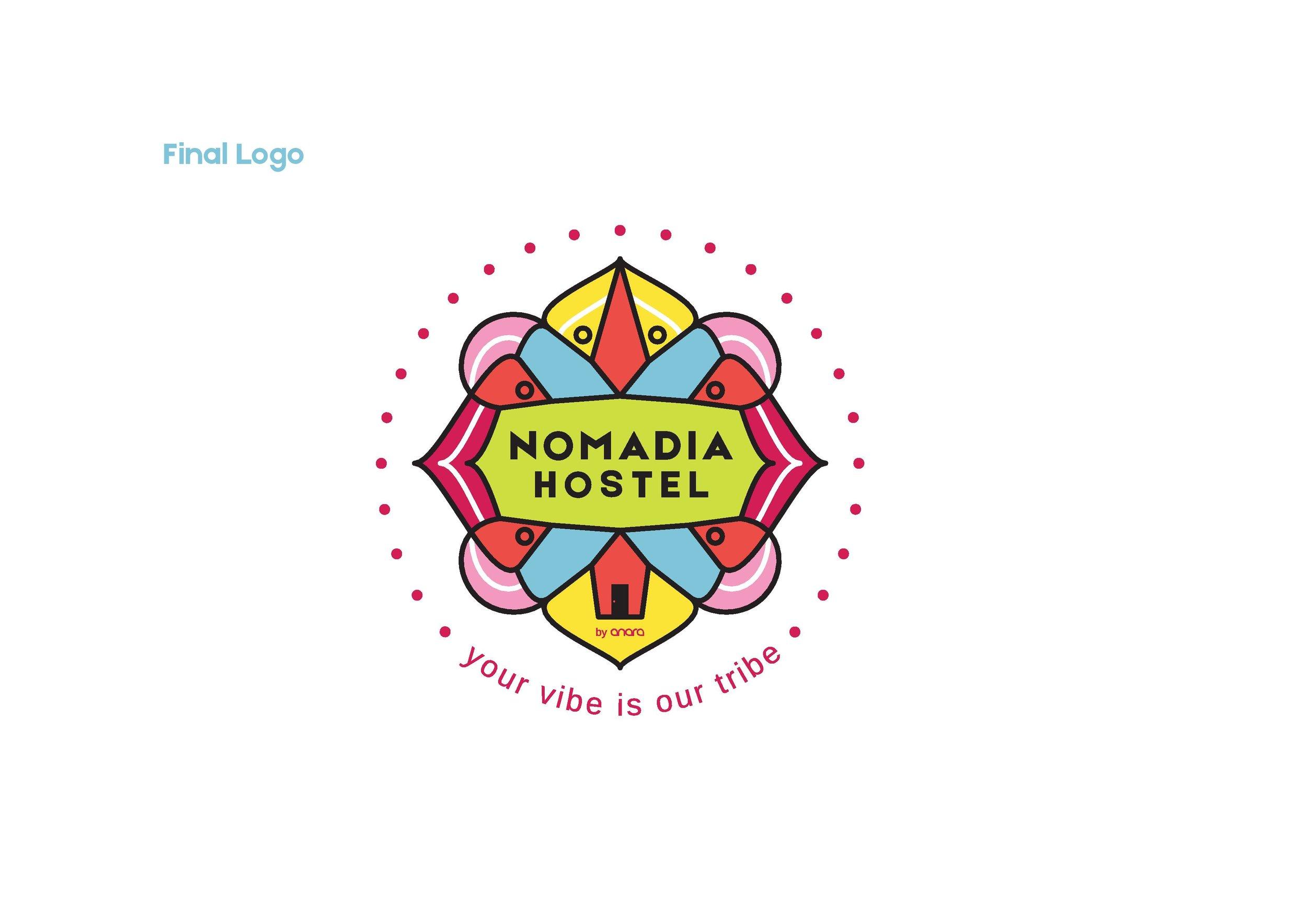 Brand Guideline_NomadiaHostel-page-006.jpg