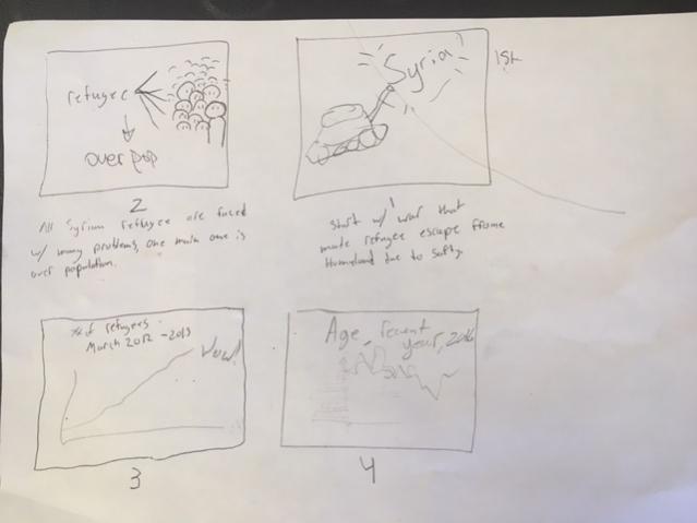 First storyboard draft!!! #1  Thanks -   Wyatt Friedlander, Charlie QI, Kevin Xiao (aka- 18 SAVAGE)
