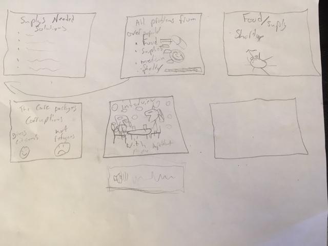 First storyboard draft!!! #2
