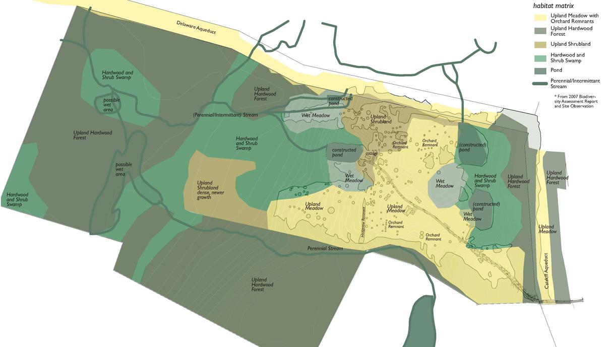 OR-habitat-matrix.jpg