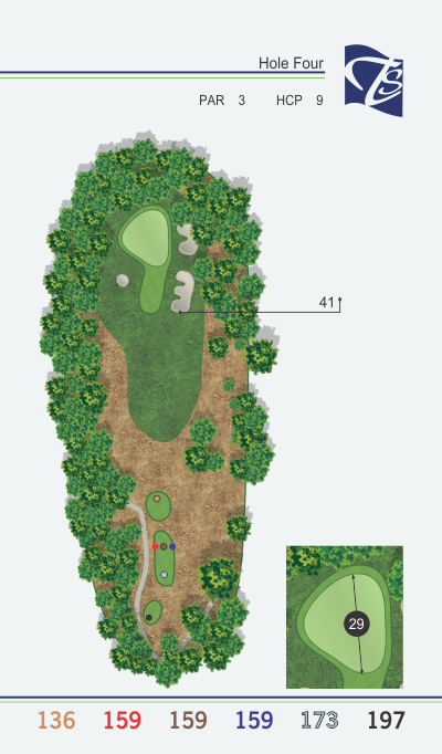 Hole 4 - Miner's Trick