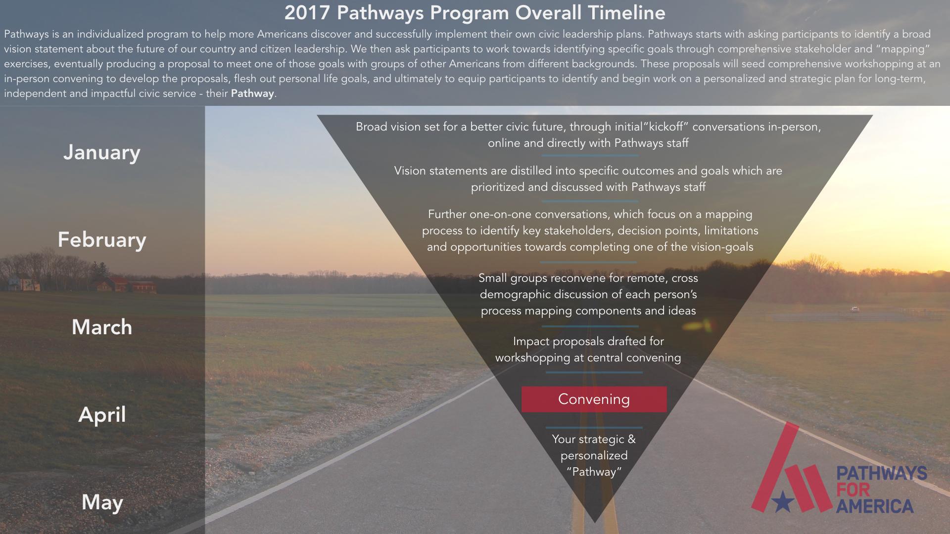 Pathways program timeline