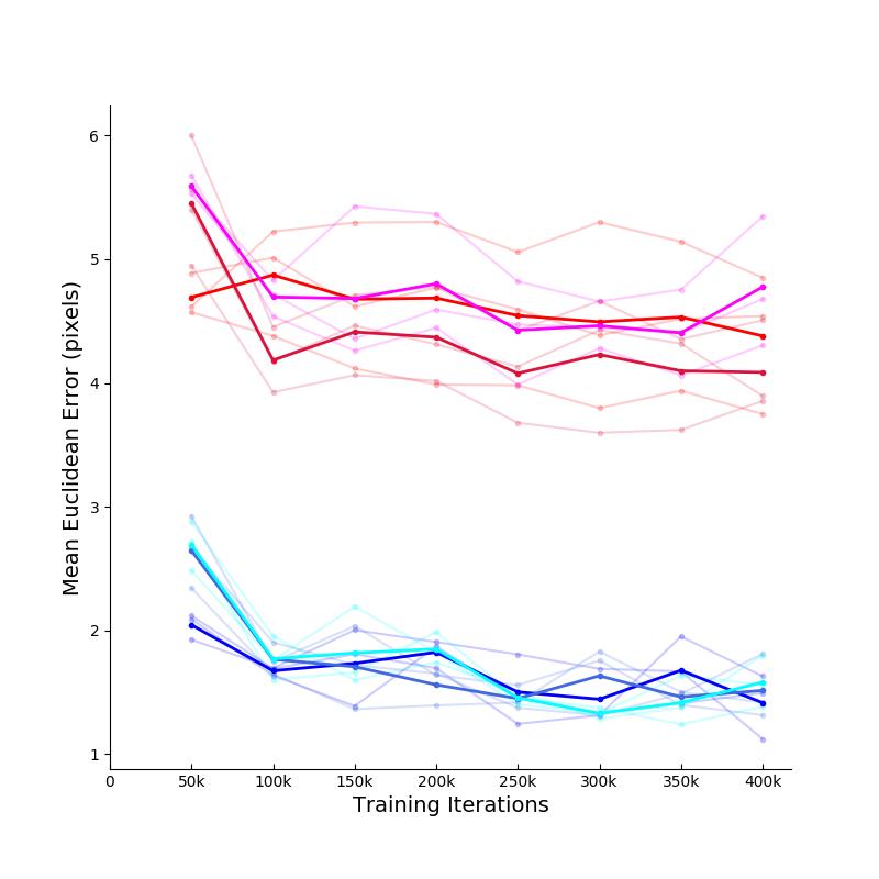 SummaryPlot-benchmarking.png