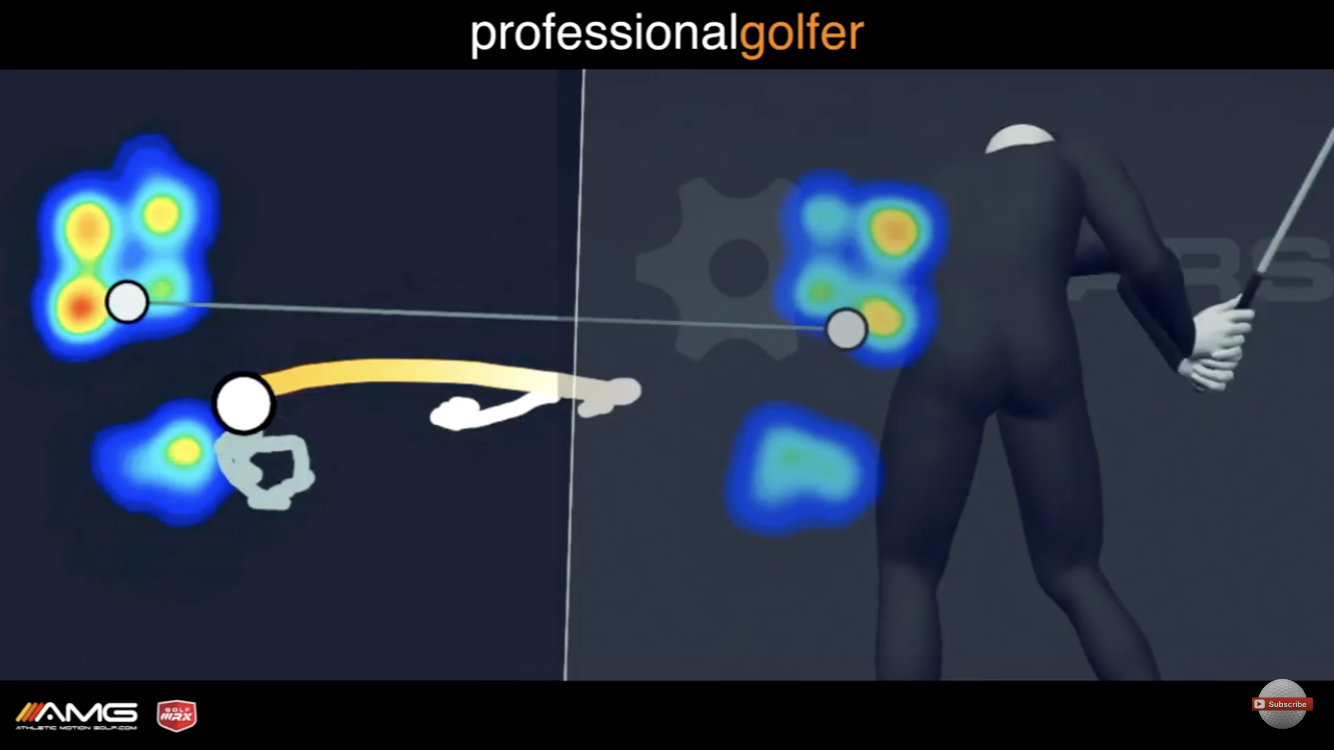 Image: AMGGolf; Lateral pressure shift trace