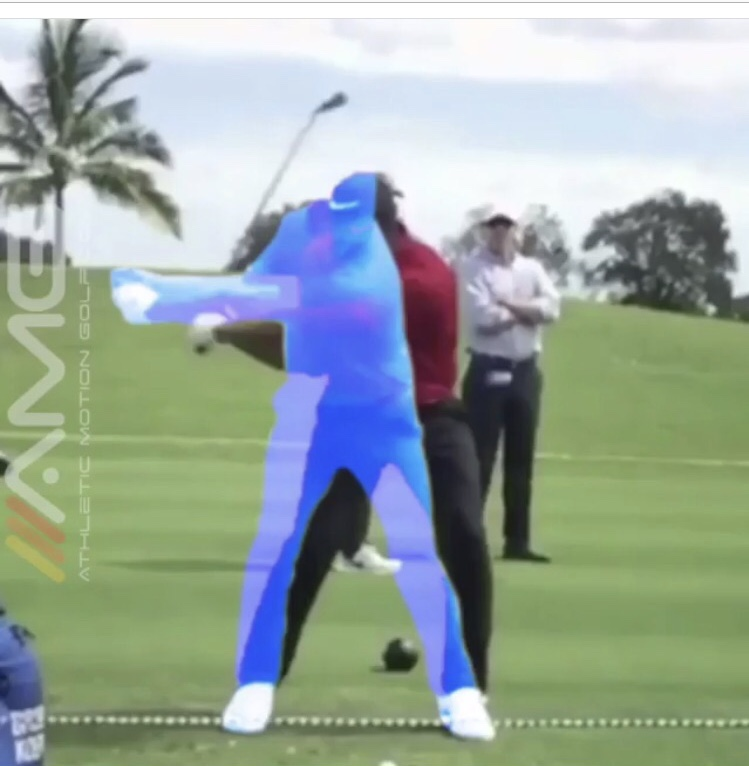 Image:AMGgolf: Lateral motion of many players