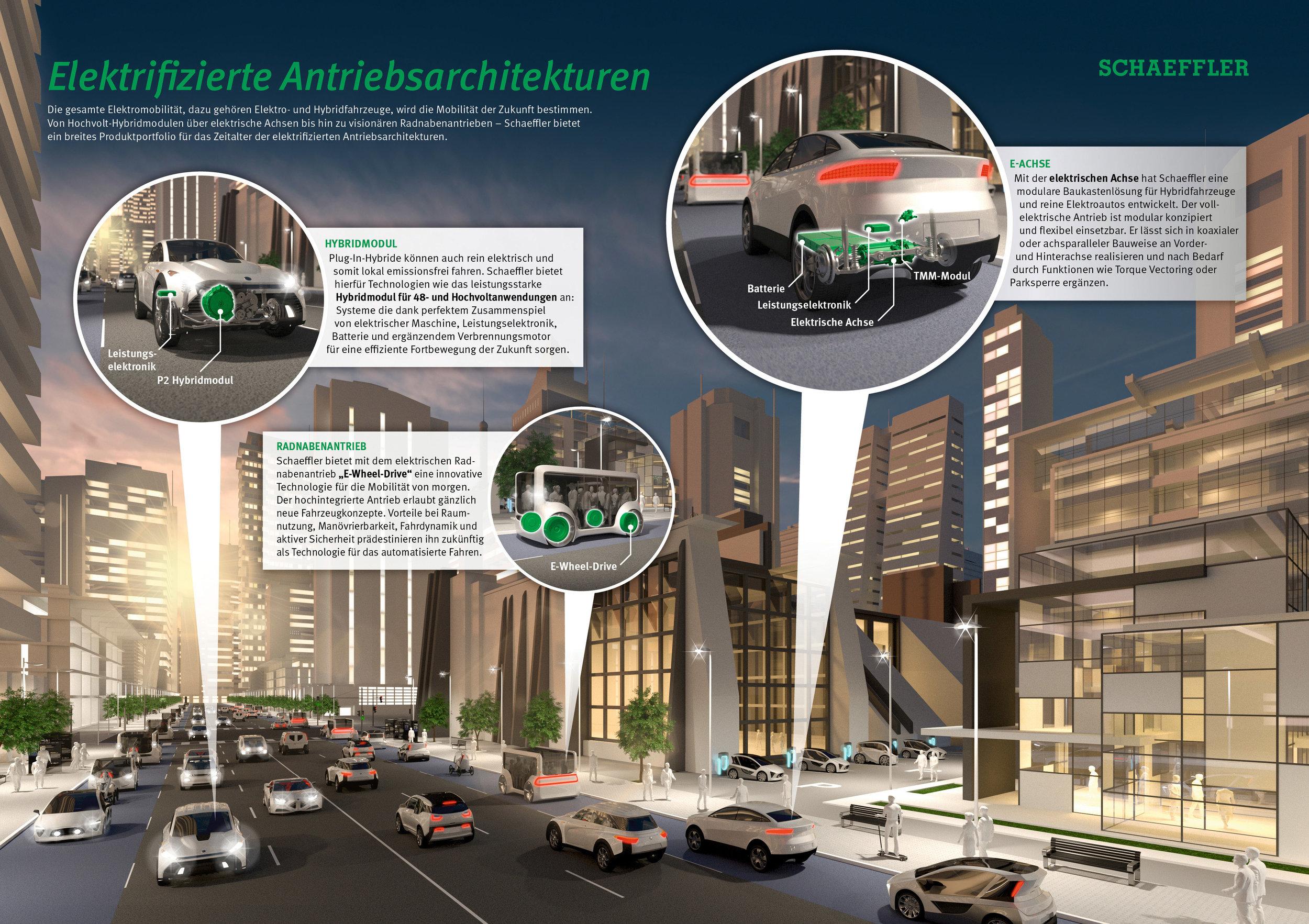 "Infografik ""Elektrifizierte Antriebsarchitekturen"""