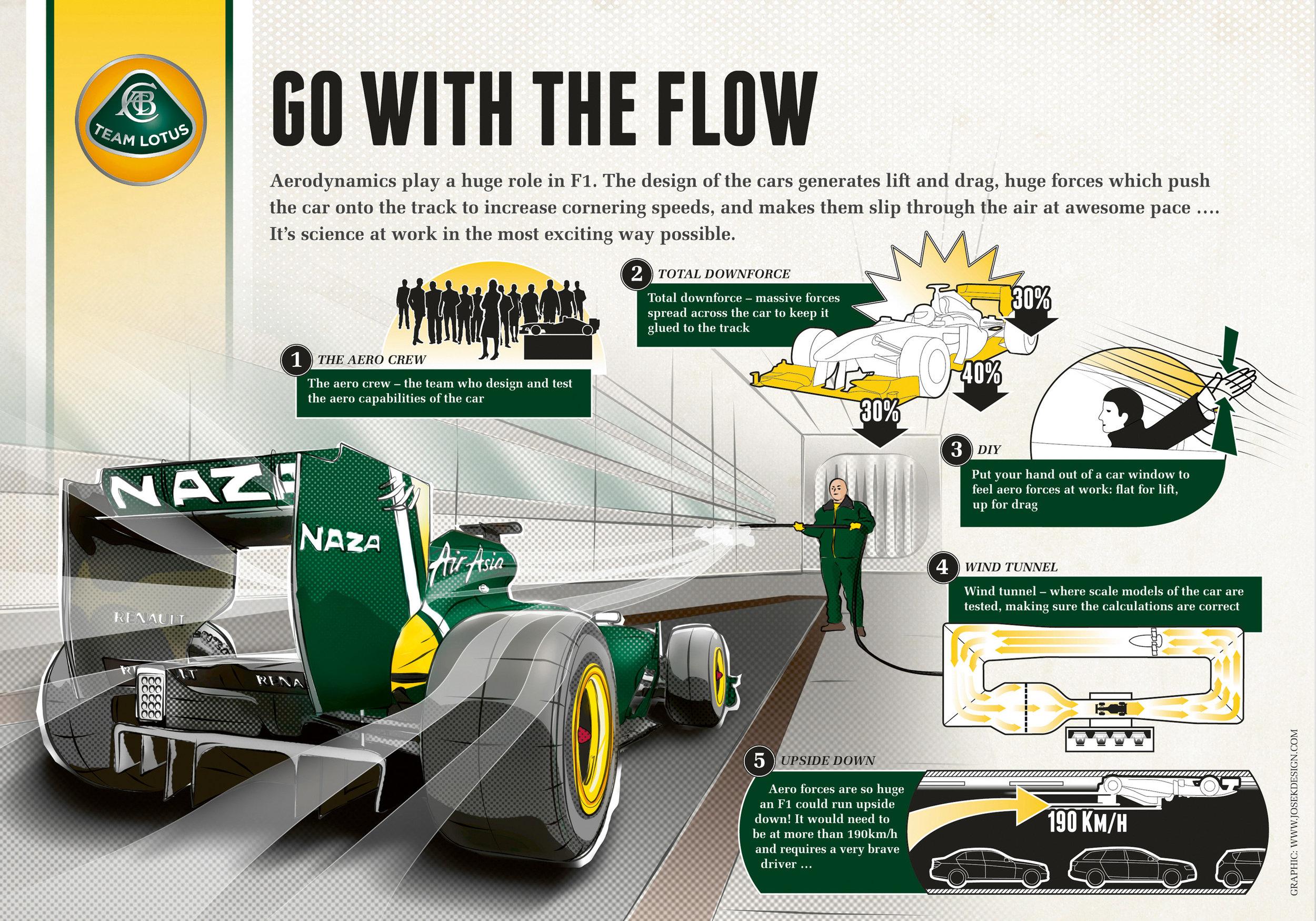 07_Josekdesign_Team_Lotus.jpg