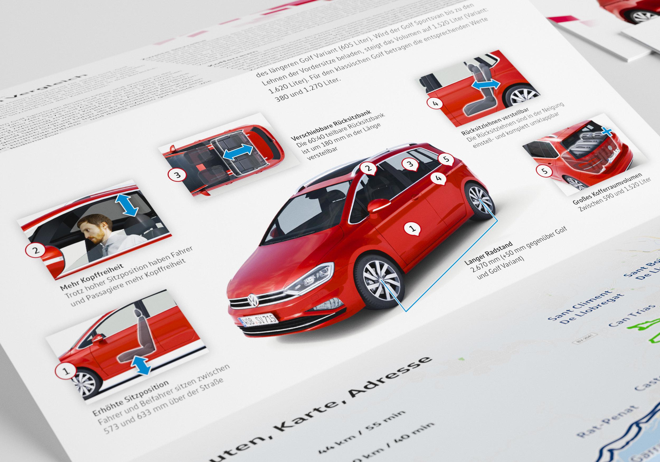Wichtige Aspekte werden mit 3D Infografiken dargestellt