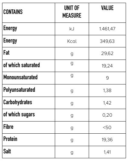 Información nutricional queso mini