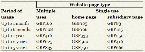 Website+page+type.png