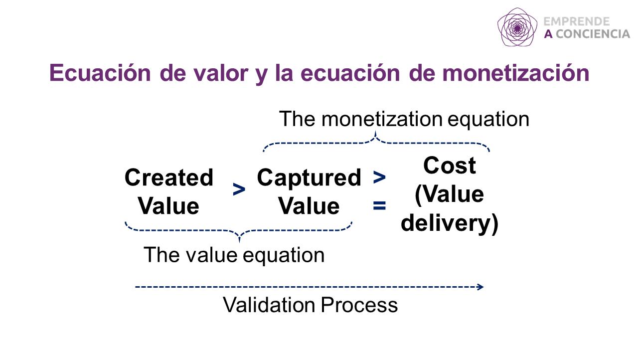 Ecuación de valor y ecuación de monetización de Ash Maurya