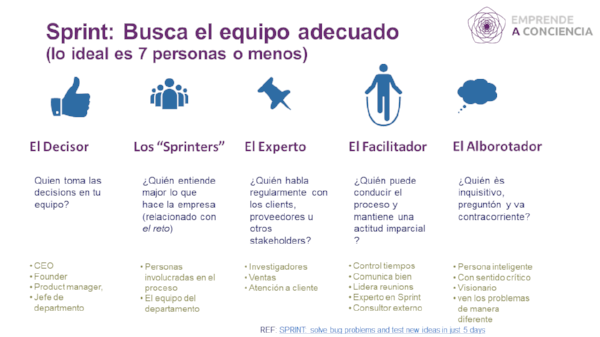 Equipo_Curso SPRINT.png