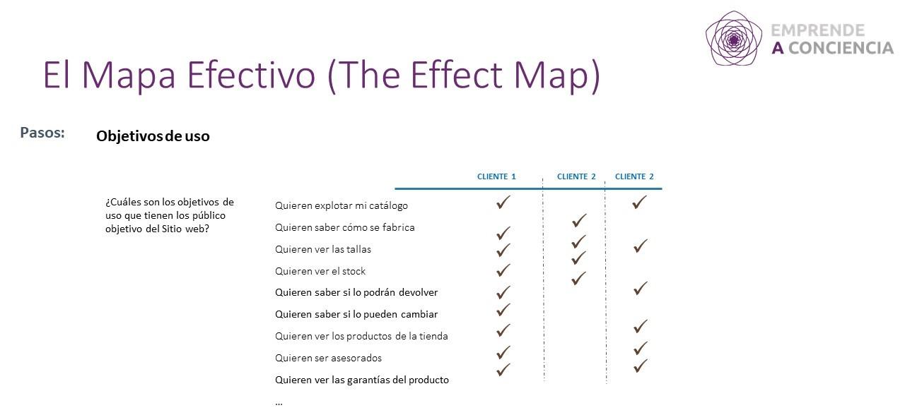 the_effect_map_3.jpg