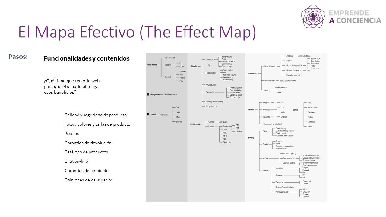 the_effect_map_4.jpg