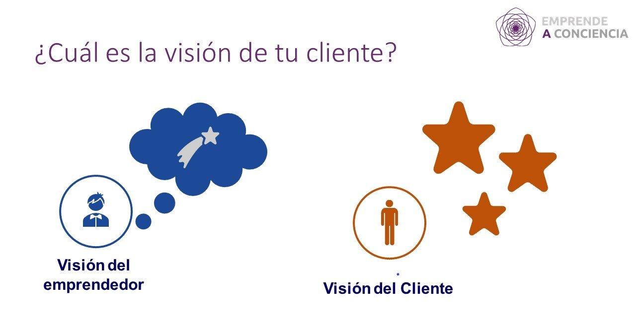 Al principio la visión del emprendedor no coincide con la del cliente