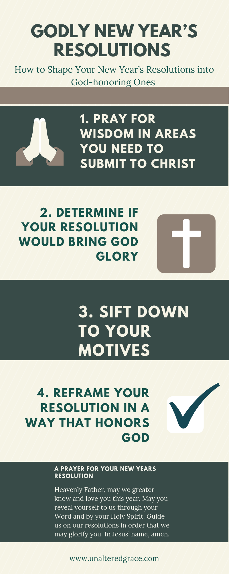 Godly New Year's Resolutions