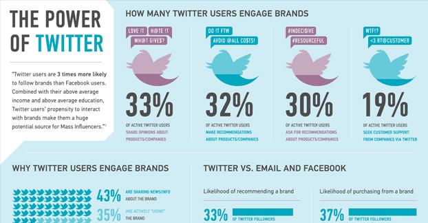Twitter-Stats.jpg
