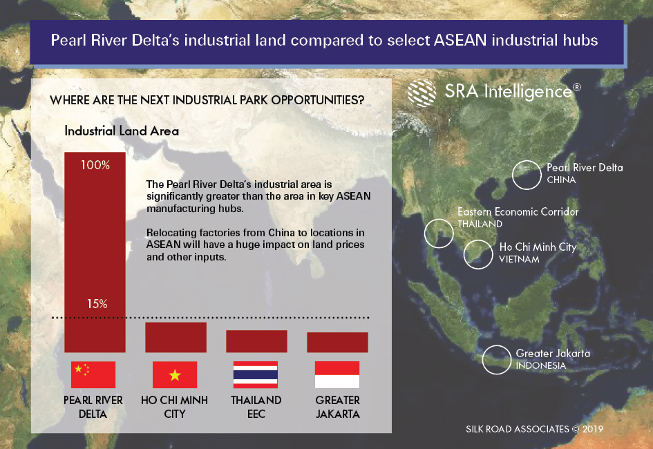 20190706 - LinkedIn - Asia's manufacturing.png