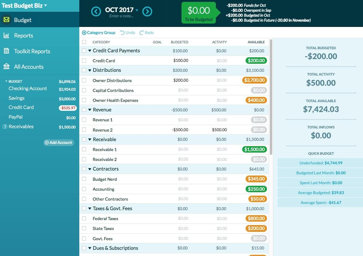 The Budget screen in YNAB - this is where you plan your cash flow.