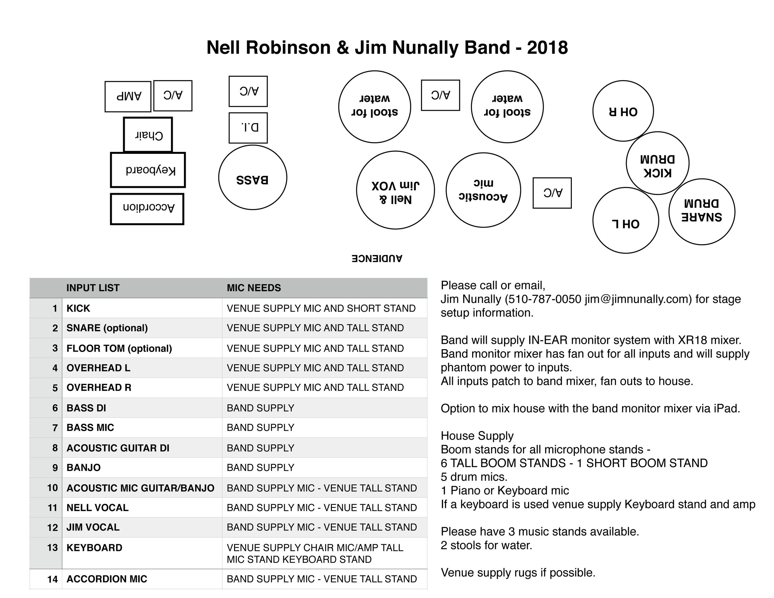 Stage Plot 5-piece Nell & Jim Band (must be confirmed for each show date)