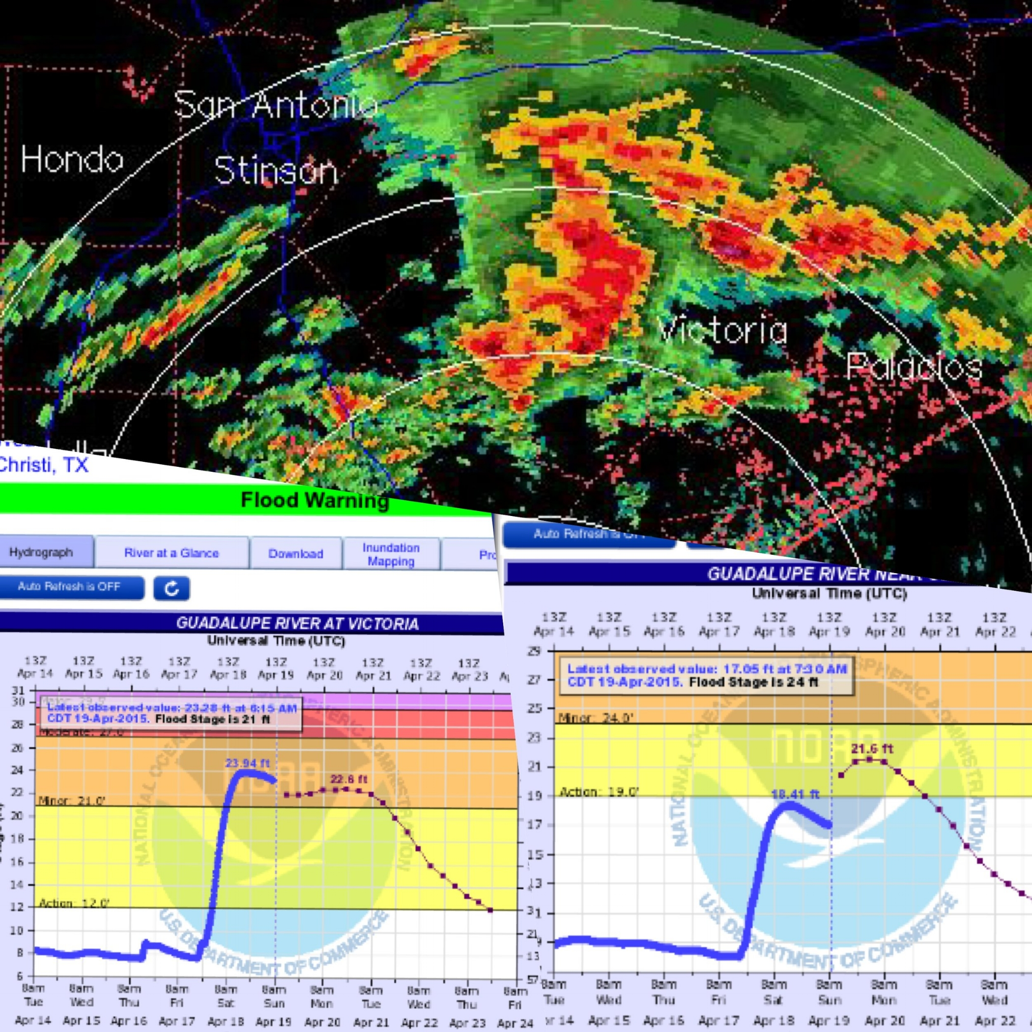 SCREENSHOTS OF FROM RADAR AND RIVER GAUGE CHARTS FROM THE FIRST ROUND OF RAINS ON OUR FIRST NIGHT ON THE RIVER