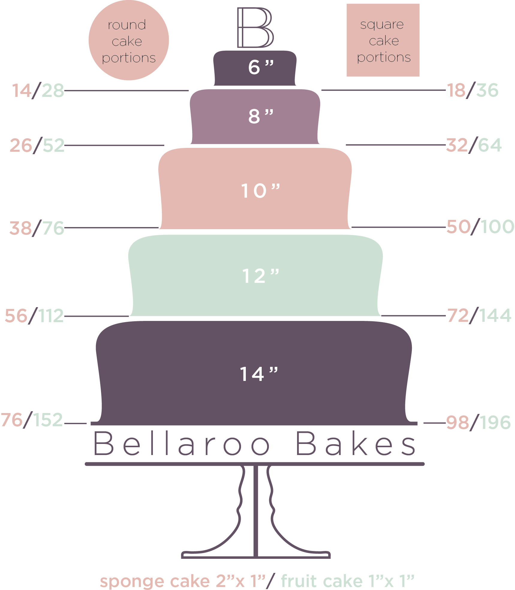 Cake Size Sample.jpg