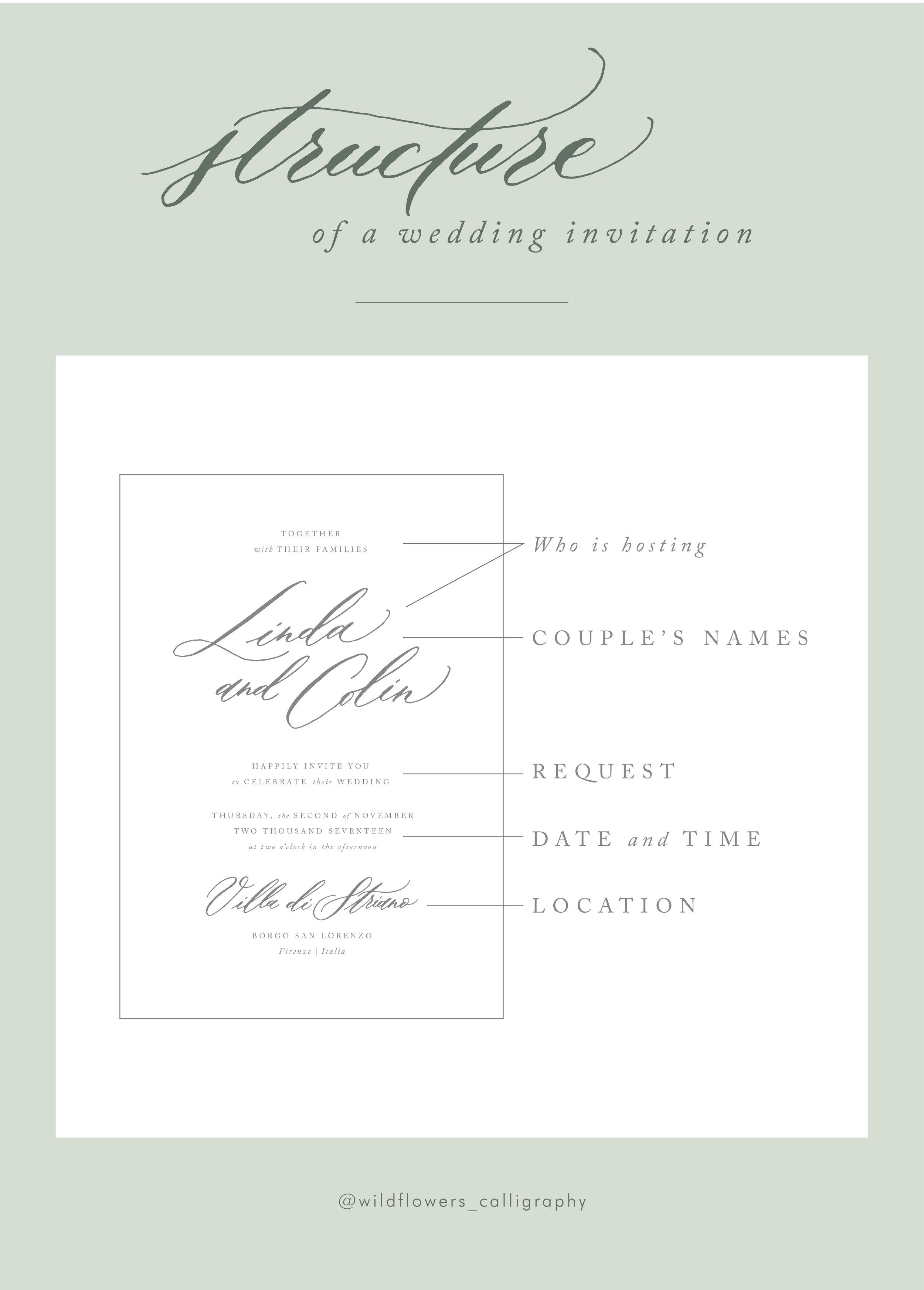 Formula Partecipazioni Matrimonio.Wildflowers Calligraphy Wedding Invitations 101 Cosa Scrivere