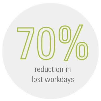 70-percent-workdays.jpg