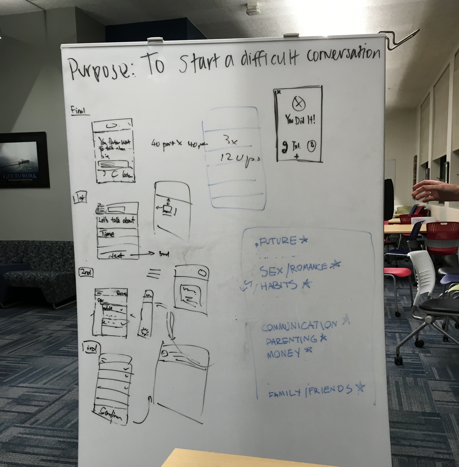 Initial brainstorming of the application's functions and content