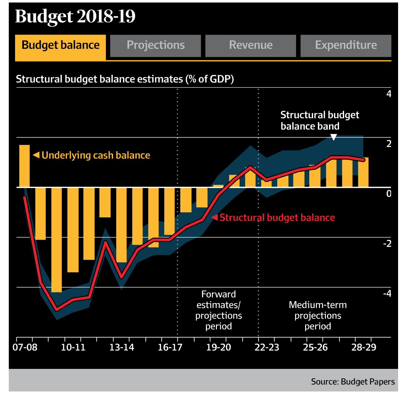 budget 2018-19.jpg