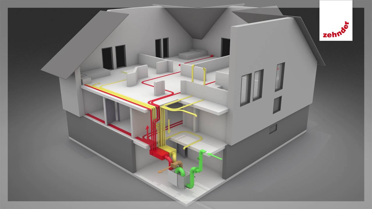 HEAT RECOVERY VENTILATION - A HEALTHY INDOOR ENVIRONMENT : HRV BY ZEHNDER