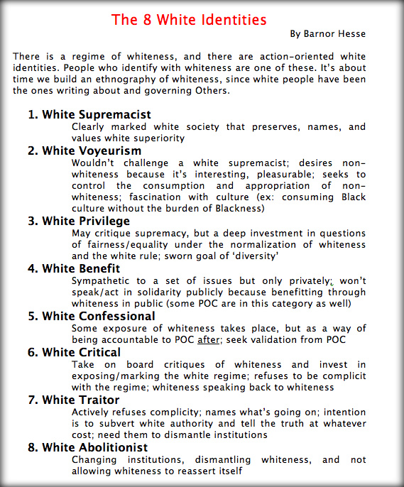 Whiteness: from a supremacist to an abolitionist