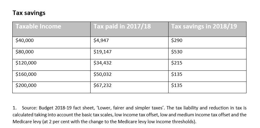 Tax savings.JPG
