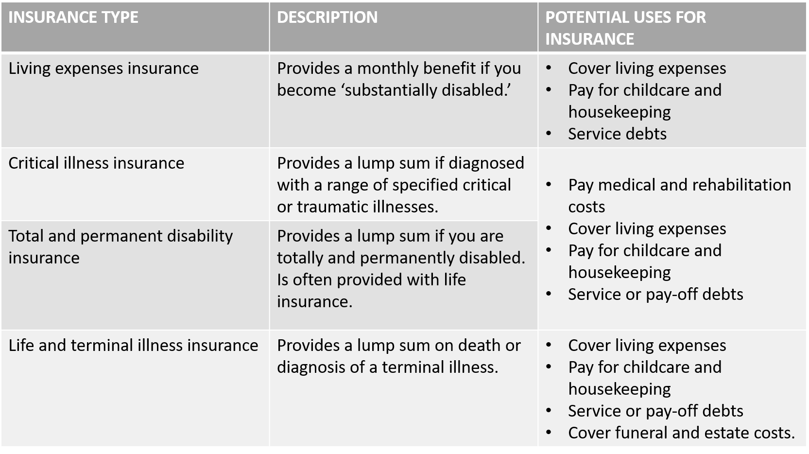 Insurance type.png