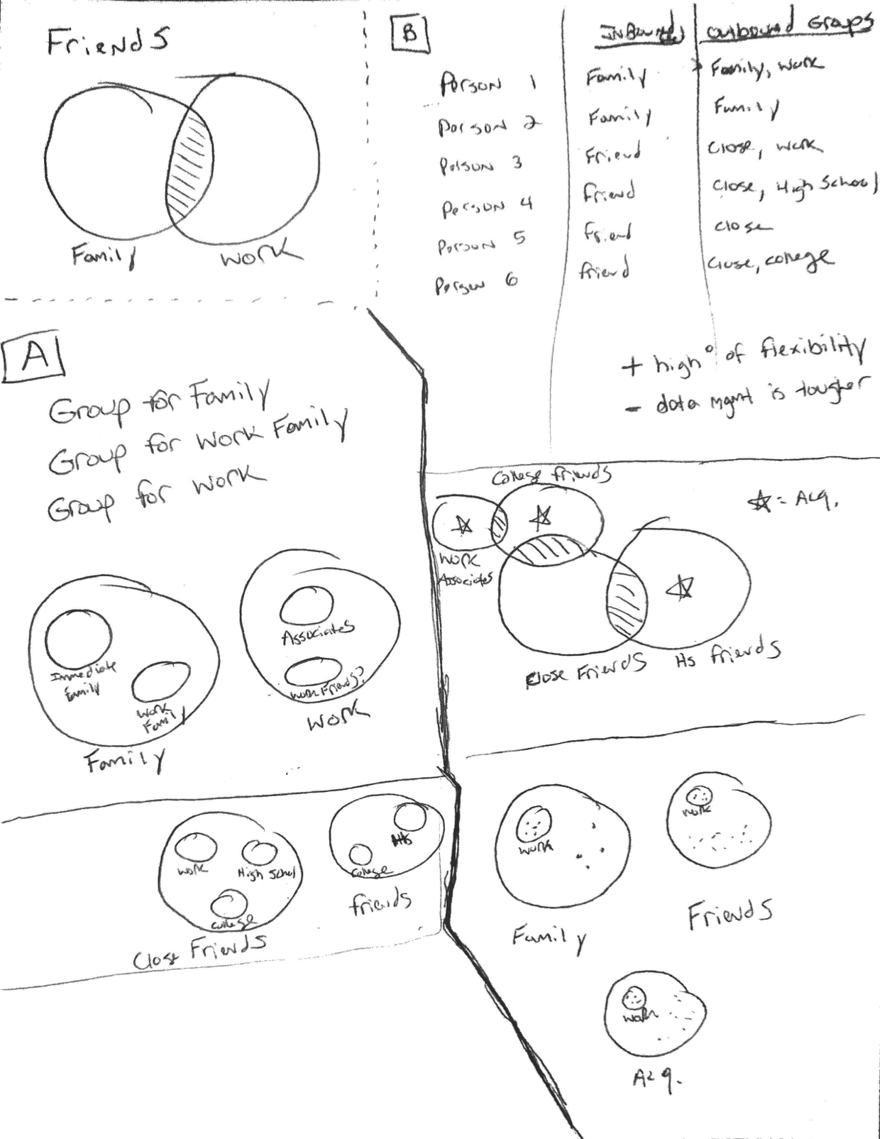 Group Page 1.png