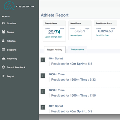 In depth athlete profile reports. Tracking progress against goals. Available online for a life time.