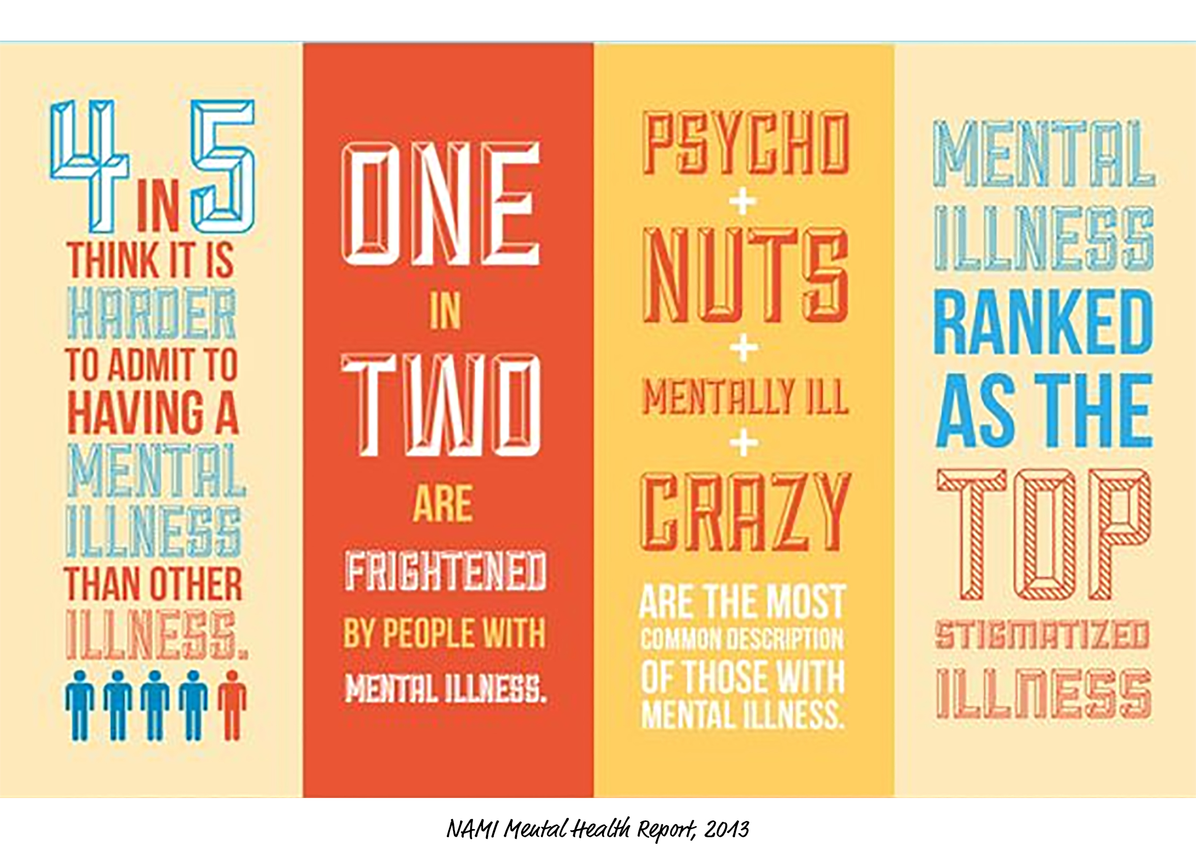 Mental Health facts.jpg