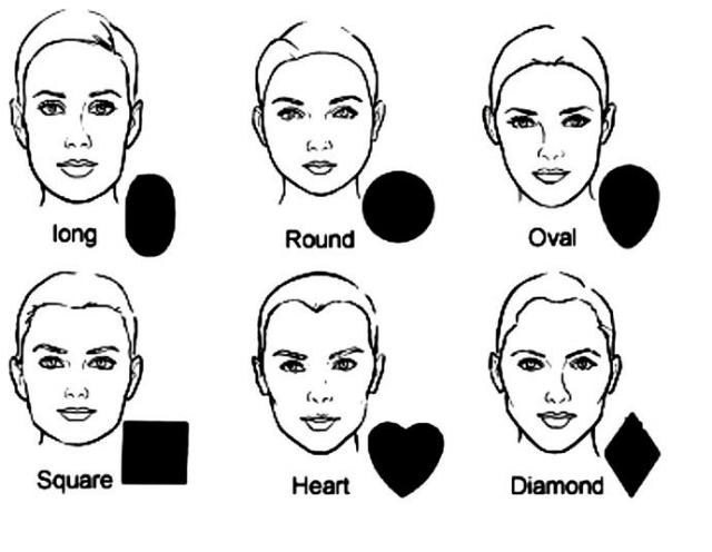 Caras Mujer - Te identificas?