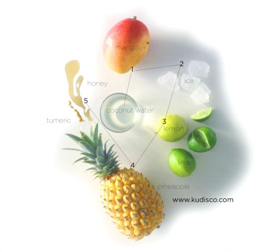 Tumeric-Fruit-Honey-Bomb-hey-kudisco-blog.jpg