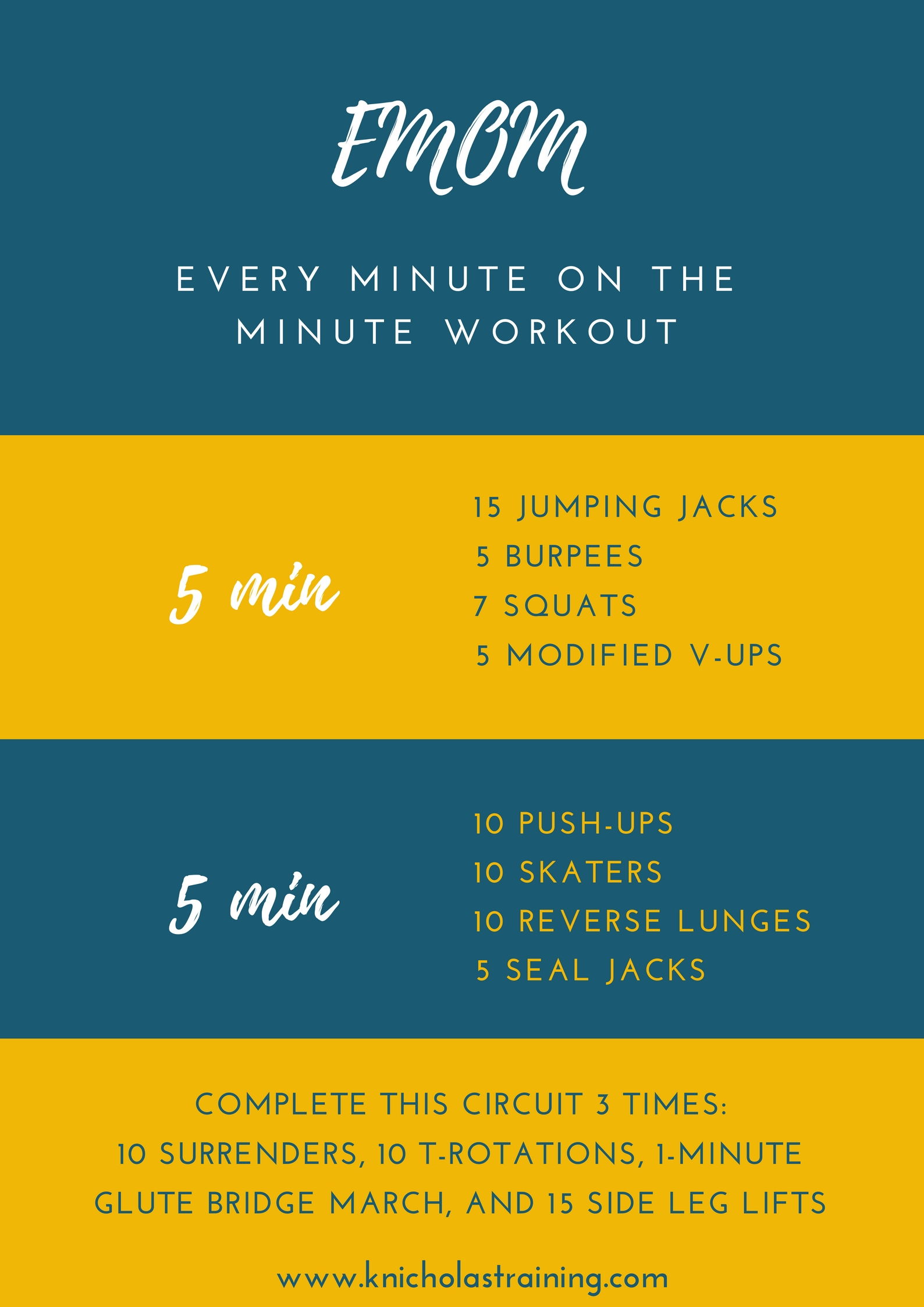 Every Minute on the Minute Interval Workout