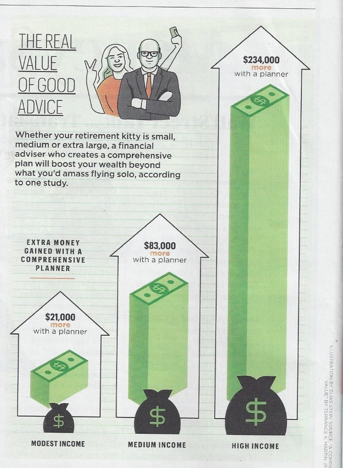 AARP The Magazine, Oct/Nov 2018, pg. 24 (print edition). All represented data provided by AARP and not by Engage Advising.