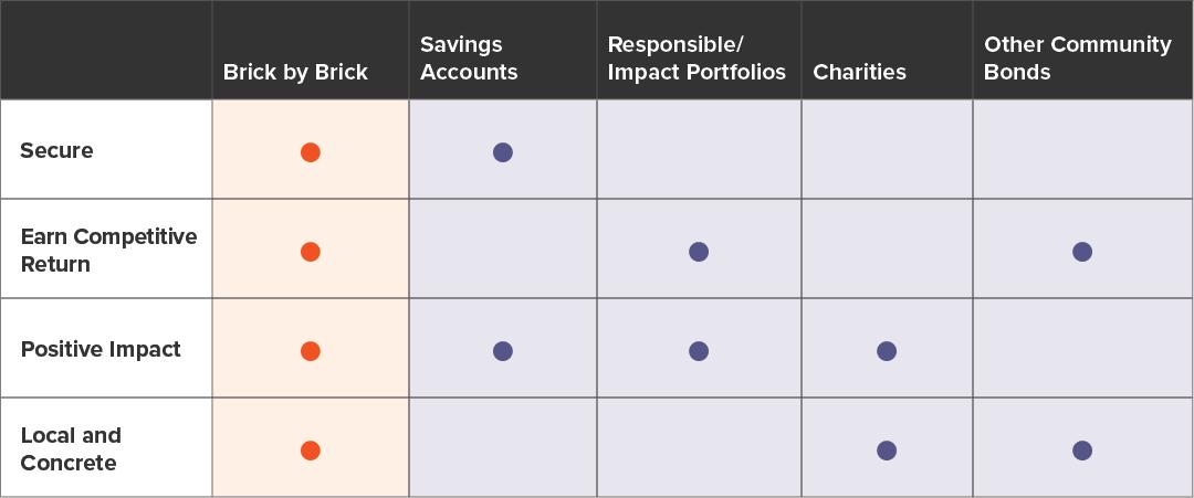 BXB - Comparison Table.png