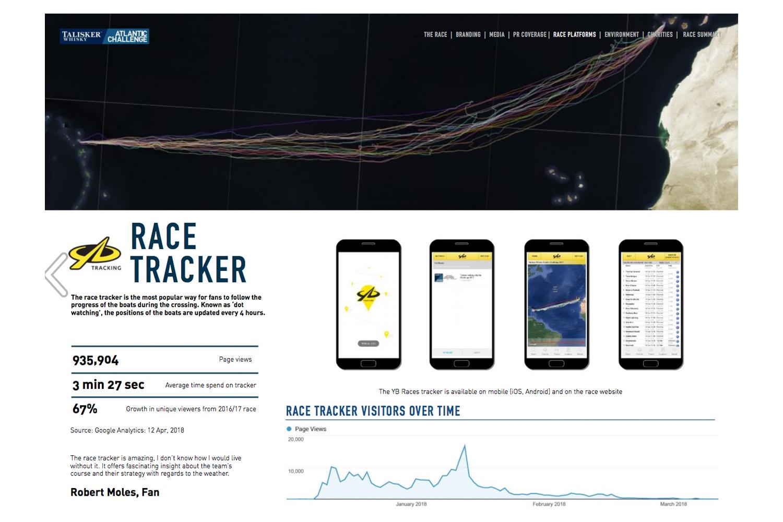Talisker Media_Race Tracker.jpg
