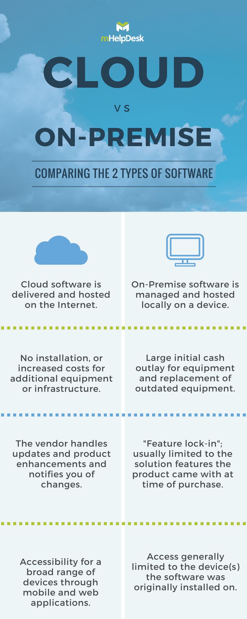 Cloud vs on-prem (1).png