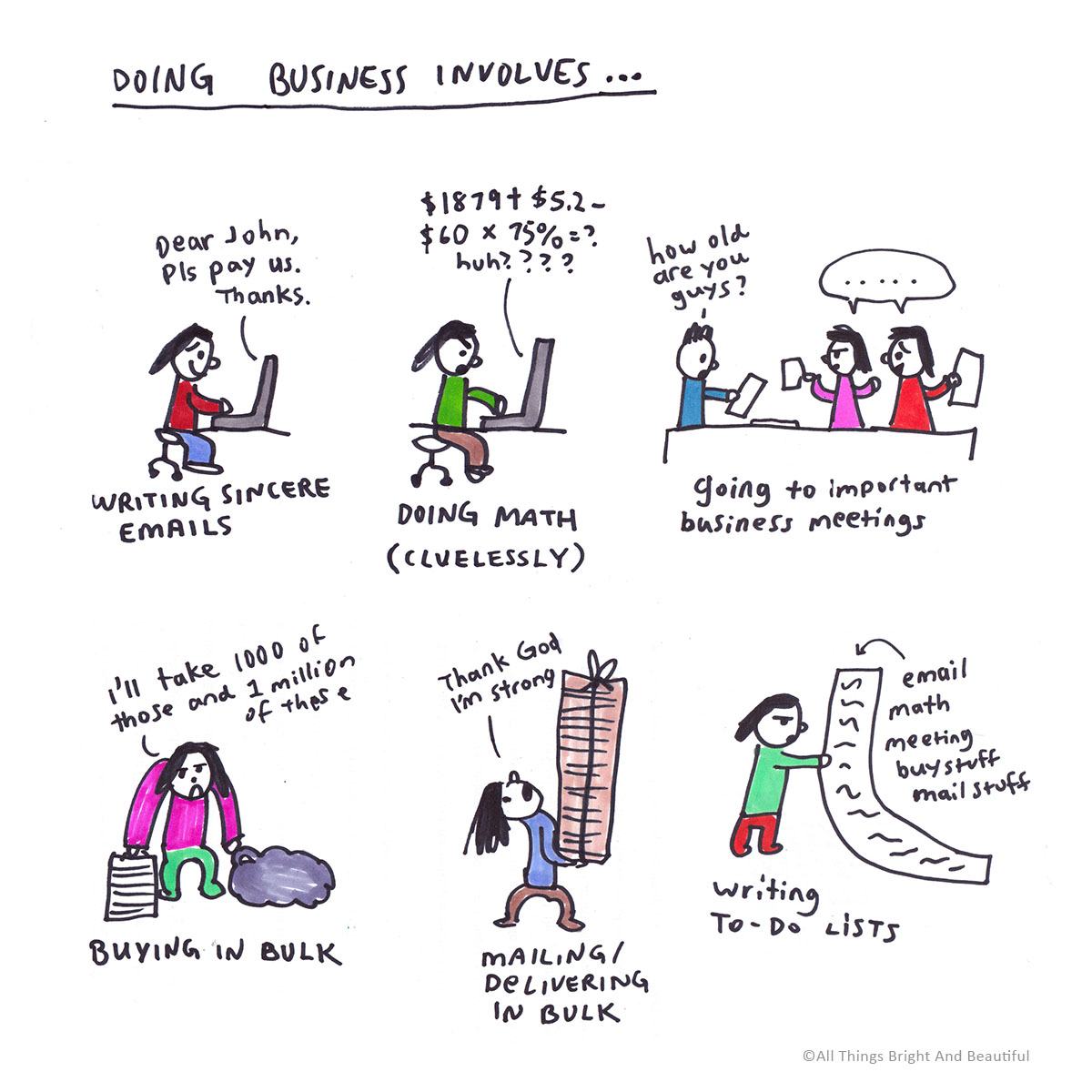 Doing business involves…  創業包括了做很多很多事...