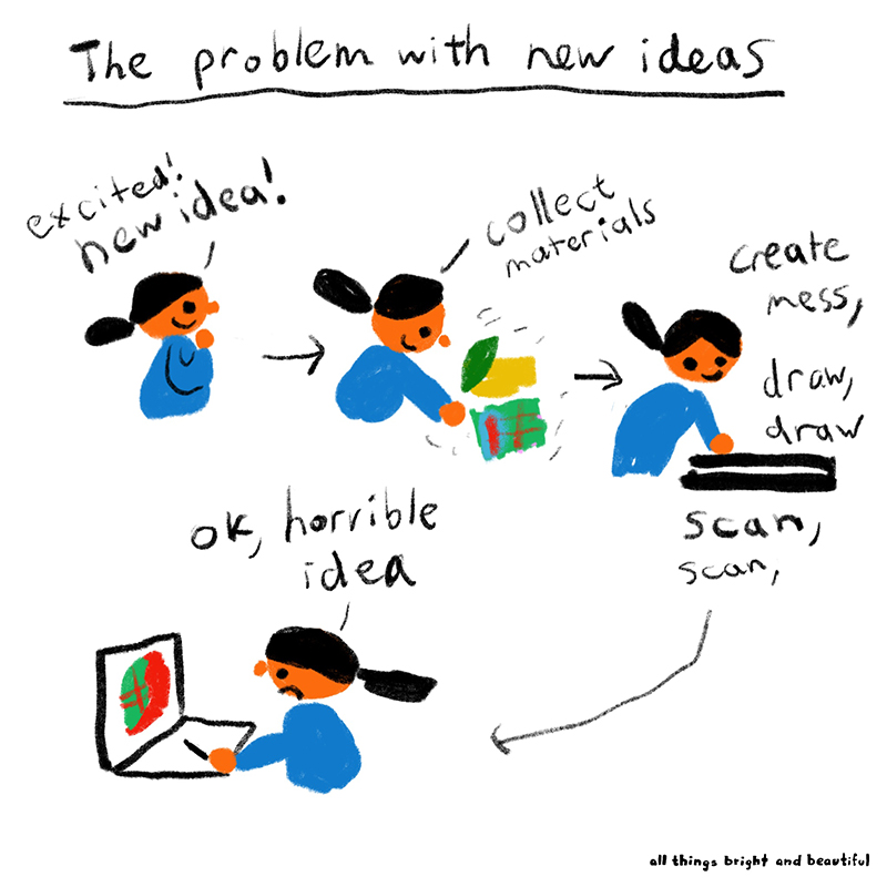 The problem with new ideas